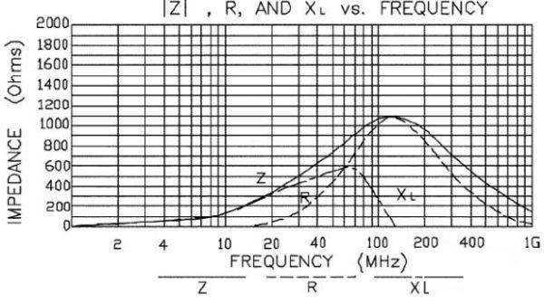 21年资深工程师从7个方面分析开关电源的设计细