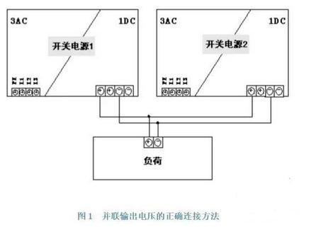 <b>导轨式开关电源并联和冗余技术在实践中的应用</b>
